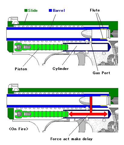 laugo-arms-15